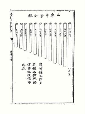 (明 朱载堉《乐律全书》 十二平均律正律管)