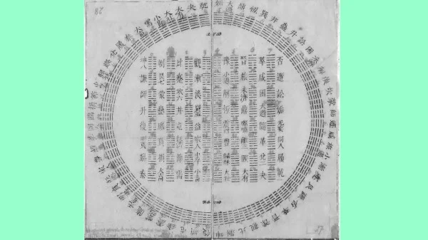 伏羲先天六十四卦〈方圆四分四层图〉(1701年莱布尼茨得自白晋的图文,时为清康熙四十年)(图片来源:wikipedia)